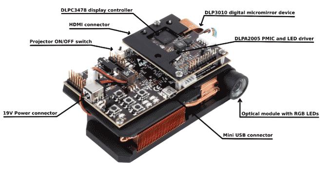 Оценочный модуль DLP3010EVM-LC