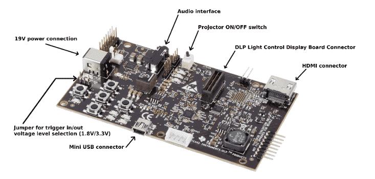 Системная плата оценочного модуля DLP3010EVM-LC