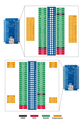 Распиновка платы SeeedStudio GD32 RISC-V Dev Board (102991315)