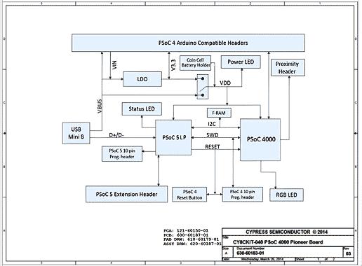 Структурная схема платы CY8CKIT-040 PSoC® 4000 Pioneer Board