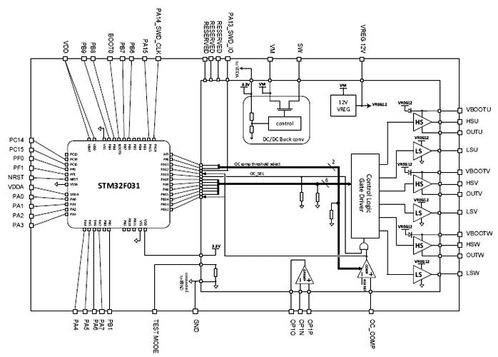 Структурная схема SiP STSPIN32F0B  Отличительные особенности: