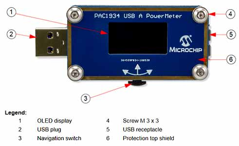Основные компоненты измерителя ADM00974