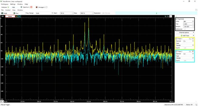 Отображение экрана анализатора спектра с использованием бесплатного ПО Waveforms