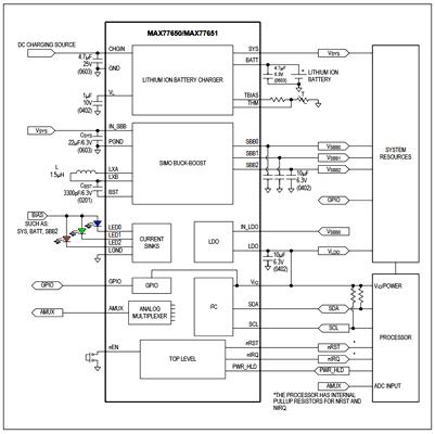 Типичная схема приложения на основе MAX77650
