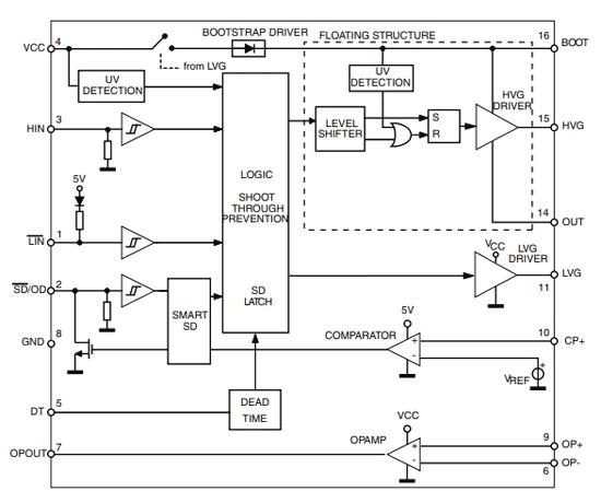 Структурная схема драйвера L6390