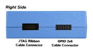 Разъемы JTAG и GPIO с правой стороны модуля