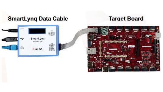 Кабель SmartLynq Data Cable подключен через JTAG к целевой плате