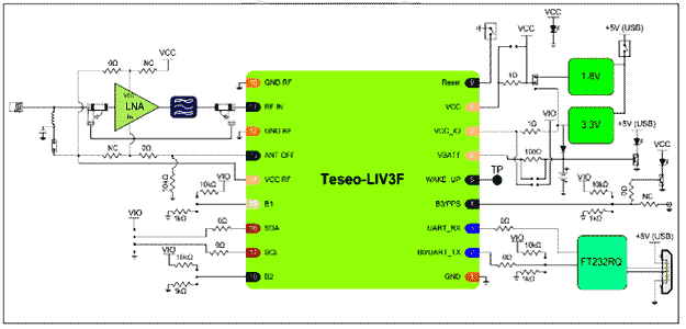 Блок-схема изделия EVB-LIV3F