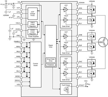 Структурная схема драйвера DRV8350