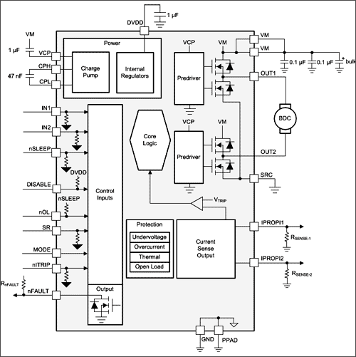 Функциональная схема DRV8873