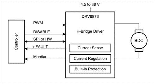 Упрощенная схема включения чипа драйвера DRV8873