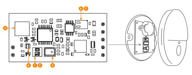 Расположение датчиков на платах серии MS4