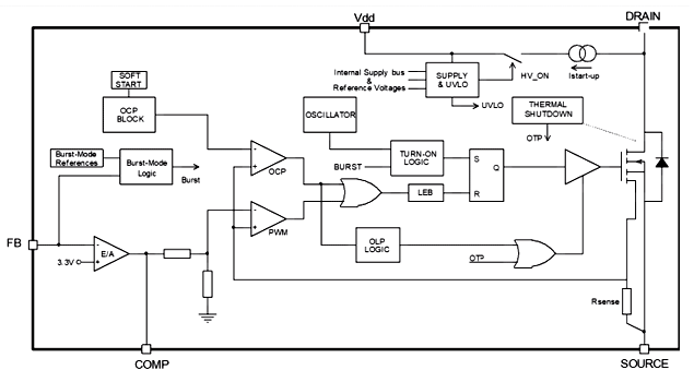 Структурная схема чипа VIPER26K