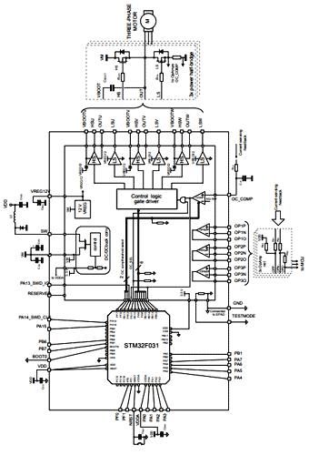 Структурная схема SiP STSPIN32F0A