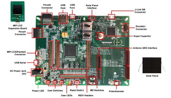 Расположение некоторых компонентов на основной плате набора RE01 1500KB