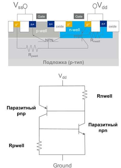 Структура стандартной КМОП-ячейки и ее паразитные компоненты