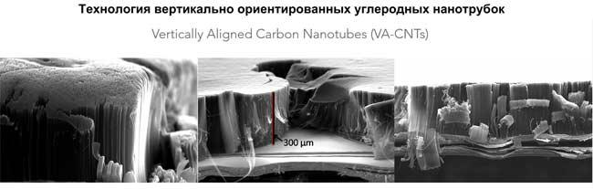 Увеличенное изображение структуры электродов