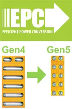 Пятое поколение eGaN-транзисторов от EPC