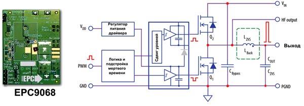 Внешний вид и структура отладочного набора EPC9068 от EPC