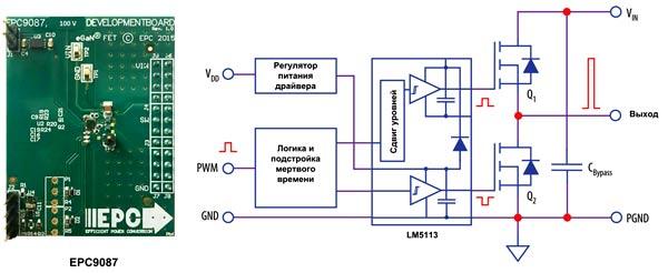 Структура полумостовых схем с драйвером от EPC и их внешний вид на примере EPC9087