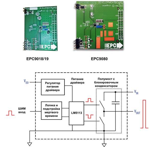 Внешний вид и структура отладочных наборов EPC9018/19 и EPC9080 от EPC