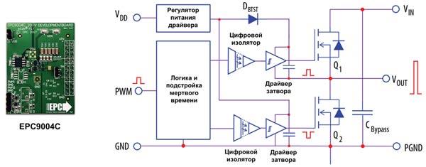 Внешний вид и структура отладочного набора EPC9004С от EPC