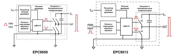 Схемы отладочных плат EPC9059 и EPC9013 от EPC
