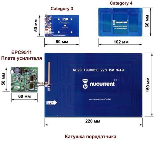 Оценочный набор EPC9120 от EPC