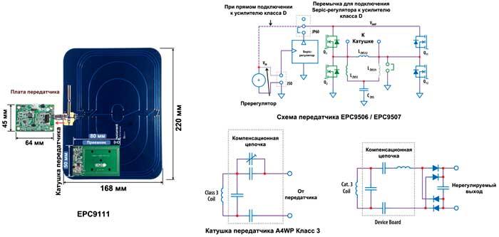 Внешний вид и структура отладочного набора EPC9111 от EPC