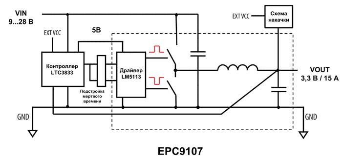 Структура отладочной платы EPC9107 от EPC