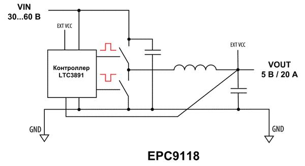 Структура отладочной платы EPC9118 от EPC