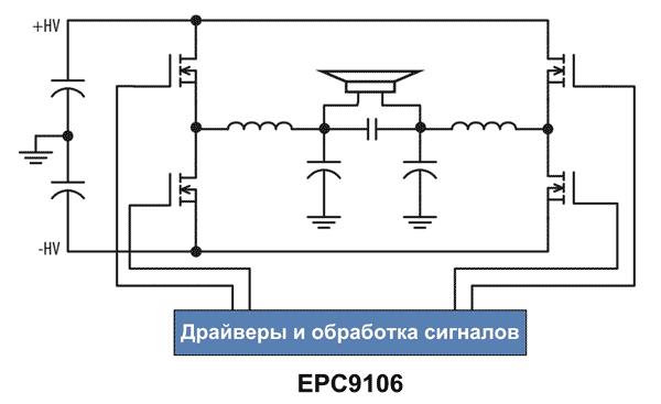 Структура одного выходного канала на отладочной плате EPC9106