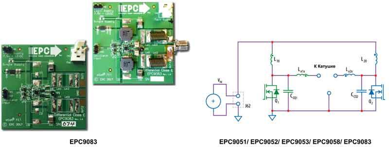 Внешний вид и структура оценочной платы EPC9083 от EPC