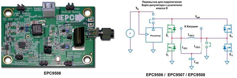 Внешний вид и структура оценочной платы EPC9508 от EPC
