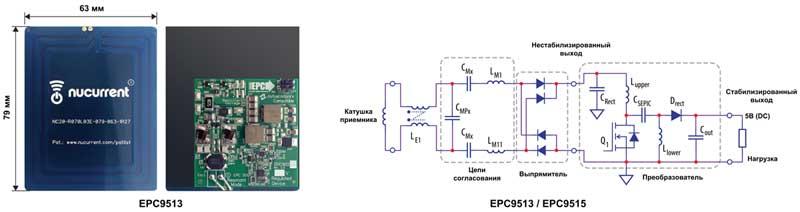 Внешний вид и структура оценочной набора EPC9513 от EPC