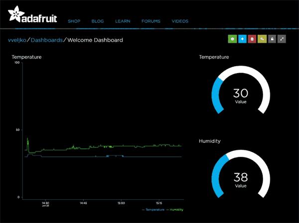 Сервисная платформа Adafruit IO IoT