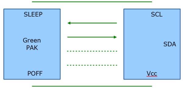 Подключение микросхемы GreenPAK к микроконтроллеру