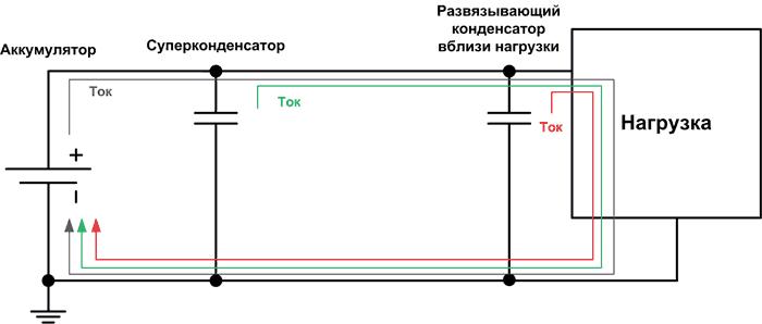 Использование буферных элементов питания: конденсаторов и суперконденсаторов