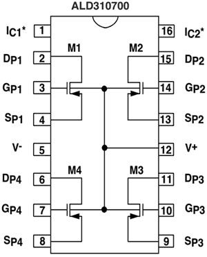 Прецизионные P-канальные MOSFET-сборки ALD310700A/ALD310700 имеют четыре транзистора в одном корпусе