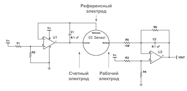 Схема потенциостата для трехэлектродного электрохимического датчика