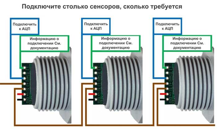 Диаграмма последовательного включения датчикова MaxSonar-WR и MaxSonar-WRC