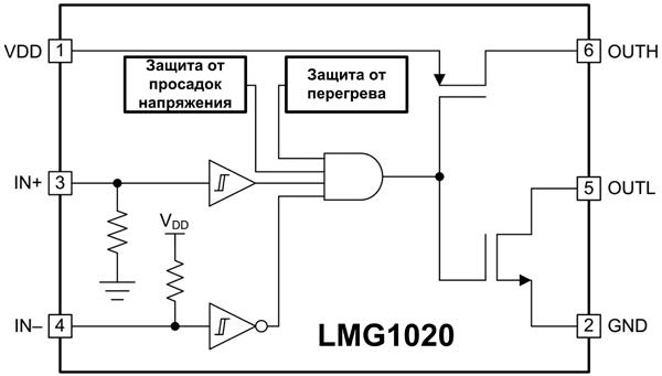 Структурная схема драйвера LMG1020