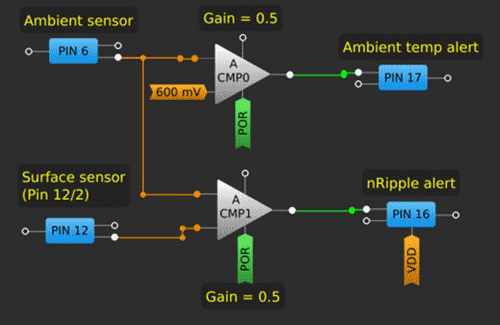 Проект конфигурации GreenPAK в схеме контроля температуры и уровня пульсаций тока