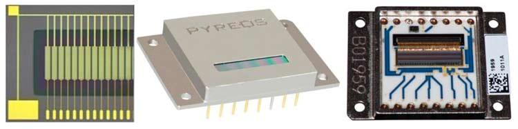 Внешний вид ИК-датчиков от Pyreos