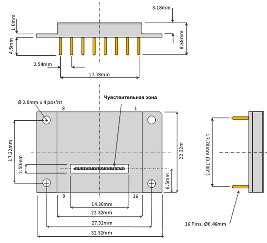Все спектрометры от Pyreos имеют одинаковое корпусное исполнение