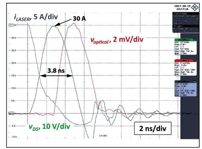 Результаты испытаний лазерного драйвера EPC9126 с GaN-транзистором EPC2016C
