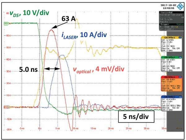 Результаты испытаний лазерного драйвера EPC9126HC с GaN-транзистором EPC2001C