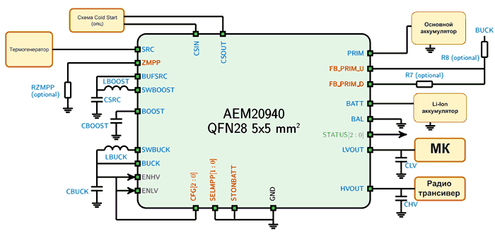 Схема включения AEM20940