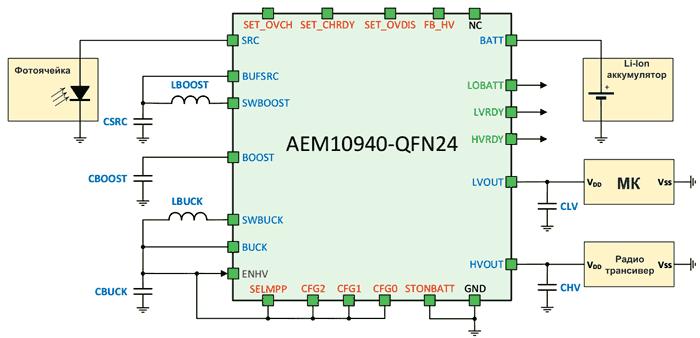AEM10940 от e-peas преобразует энергию, получаемую от солнечной батареи