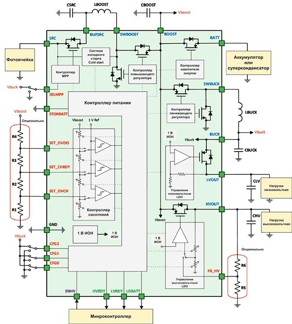 AEM10940 объединяет несколько преобразователей мощности